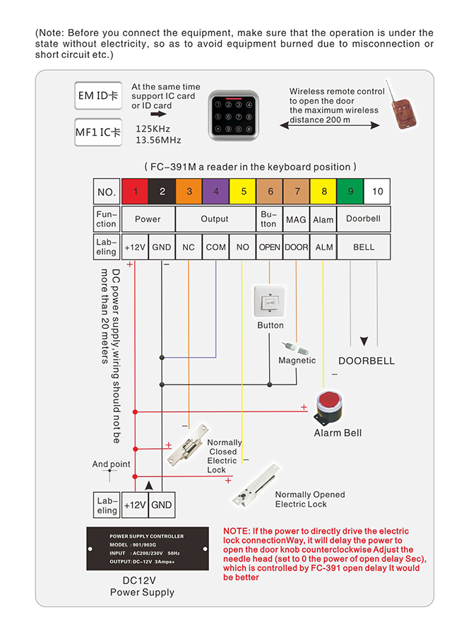 Access Controller Wiring Diagram