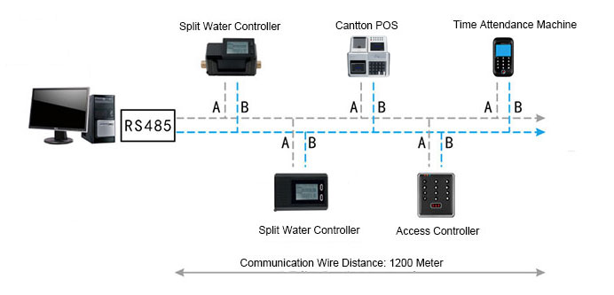 Water Control System Wiring Diagram